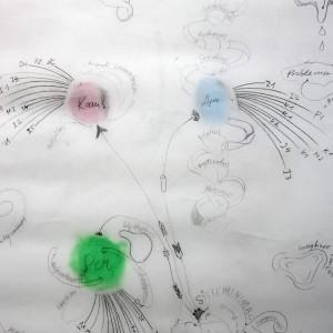 "[:en]Exhibition ""A Show as/on (Artistic) Research""[:lt]Paroda ""Paroda it* (meninis) tyrimas""[:]"